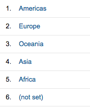 topcontinents